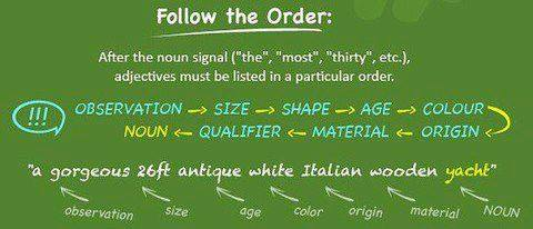 English adjective order