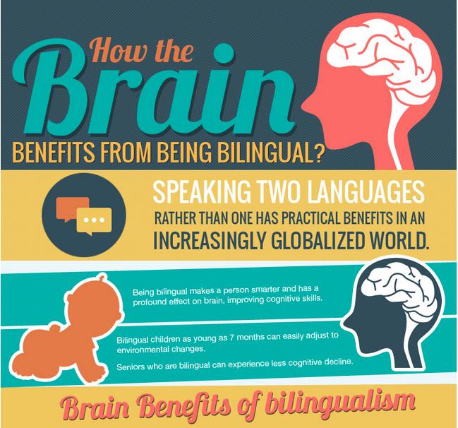 Bilingualism2